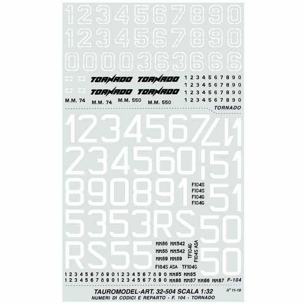 Numeri di matricola e reparto per Tornado 1/32