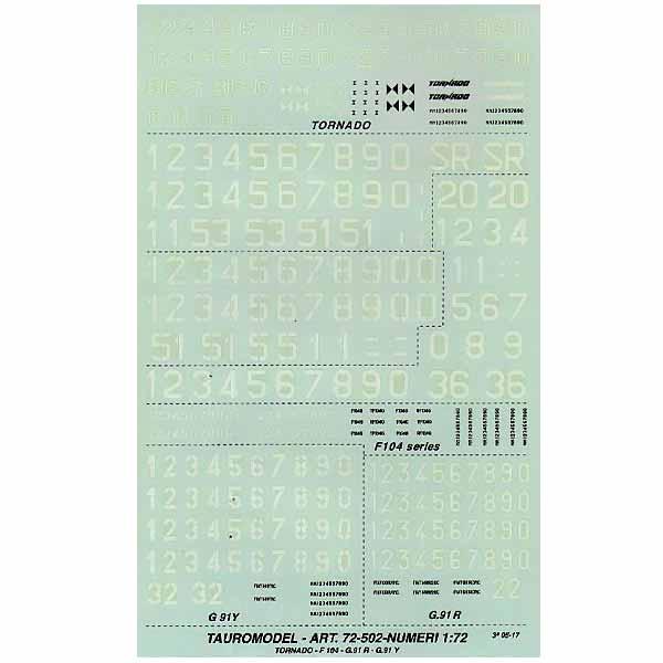 Numeri di matricola e reparto per Tornado 1/72